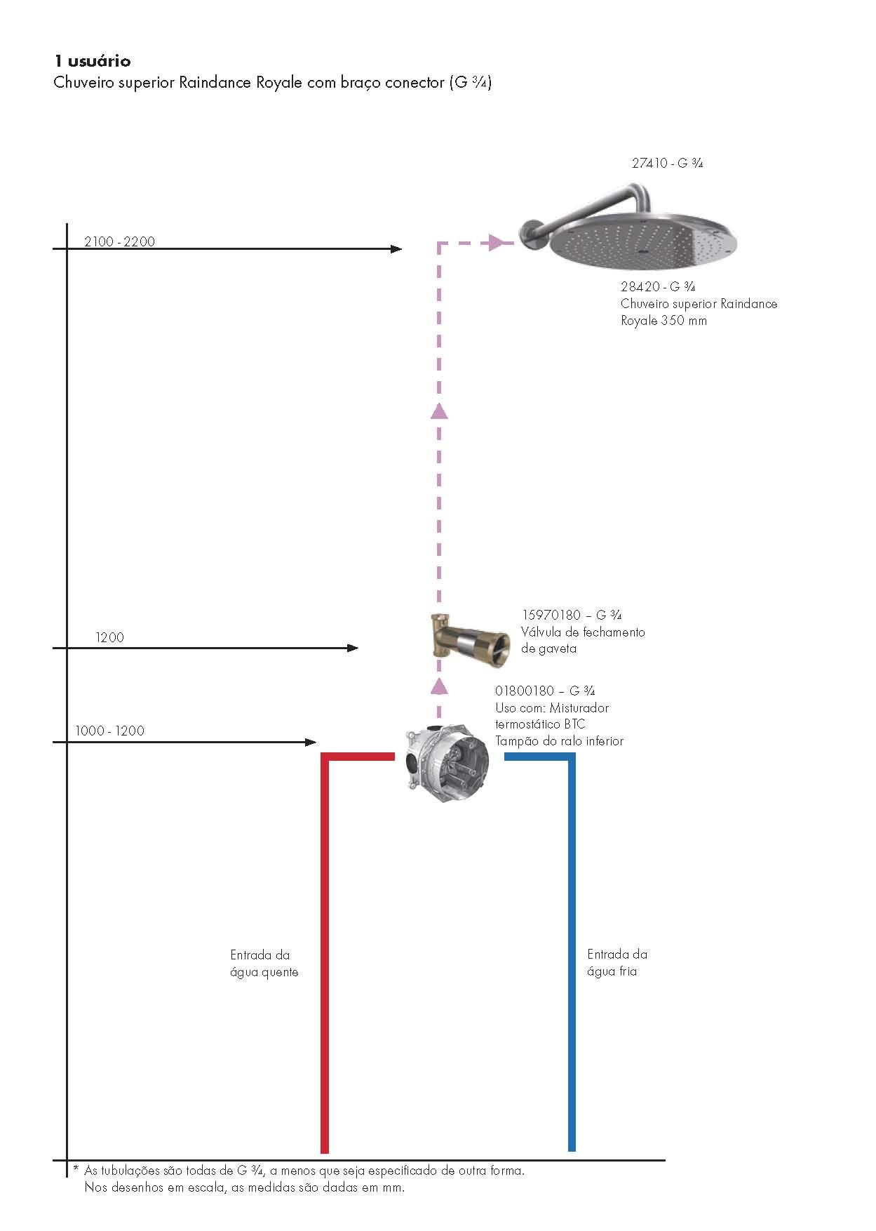 Sistemas de chuveiro exemplos de instalação Hansgrohe Brasil #236BA8 1249 1754