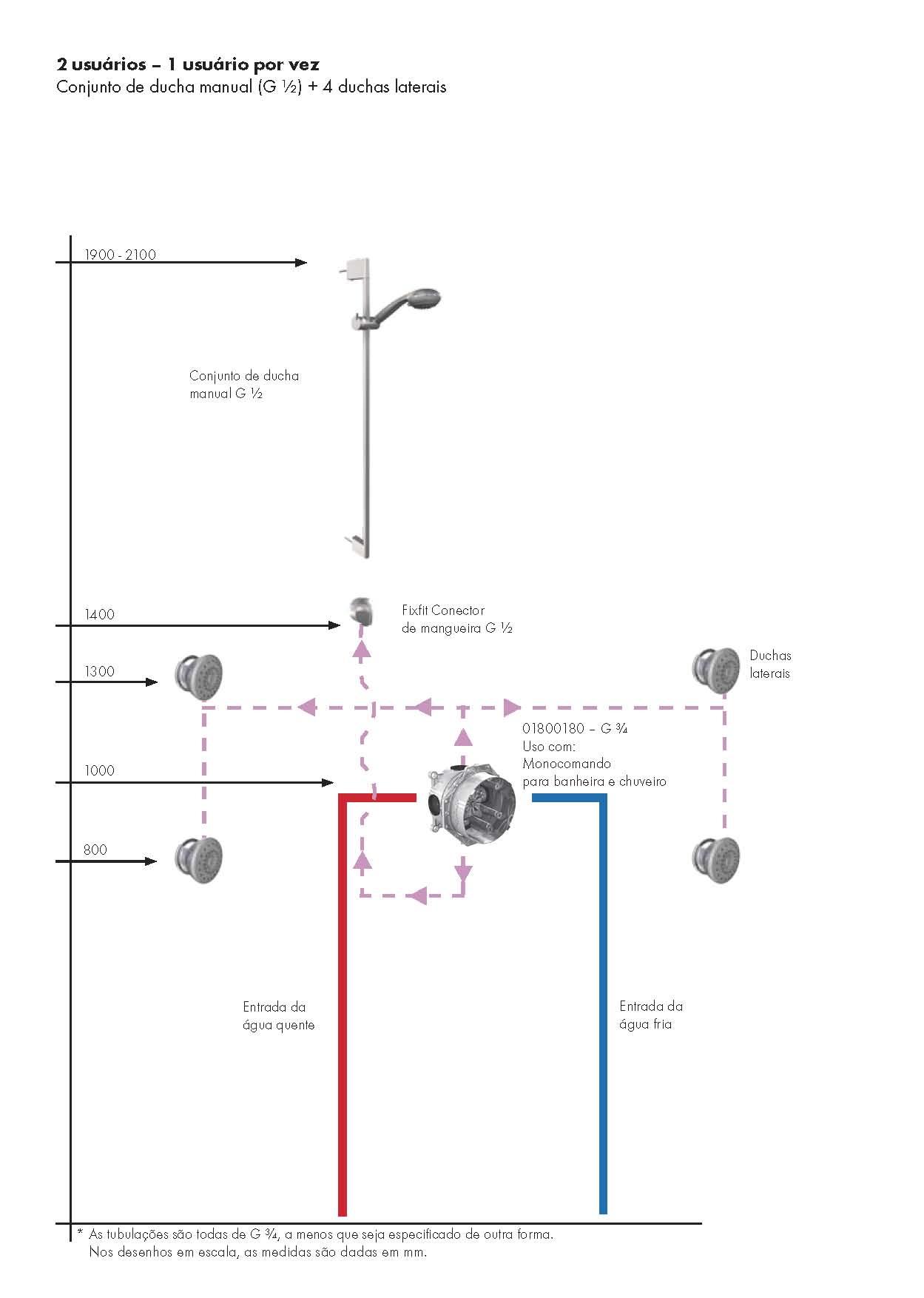 Sistemas de chuveiro exemplos de instalação Hansgrohe Brasil #236BA8 1249x1754 Banheiro Acessibilidade Bloco Cad
