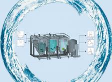 Pontos AquaCycle generates clean process water.