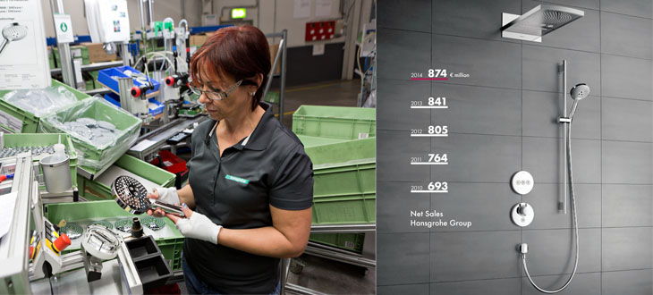 Hansgrohe SE Generates Record Sales Revenues in 2014 Financial Year