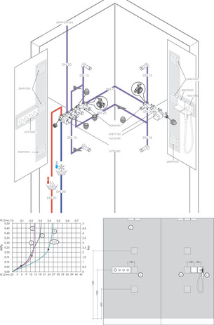 Shower module 120/120 for concealed installation square