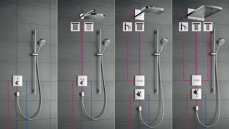 anwendungsbeispiele dusche - Dusche Unterputz Armatur Hohe