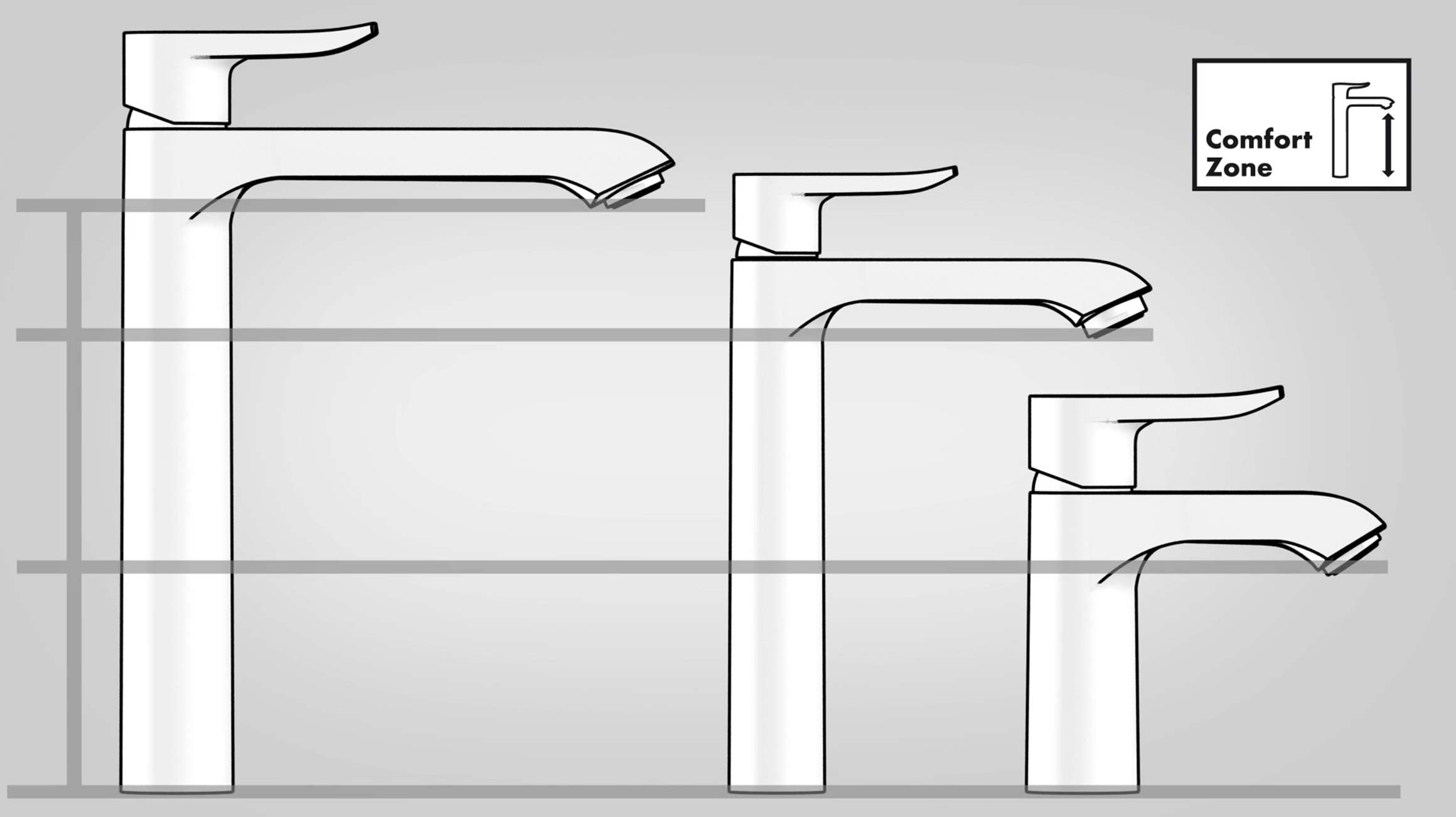 Picture of: Hansgrohe Comfortzone Perfect Faucet Heights Hansgrohe Usa