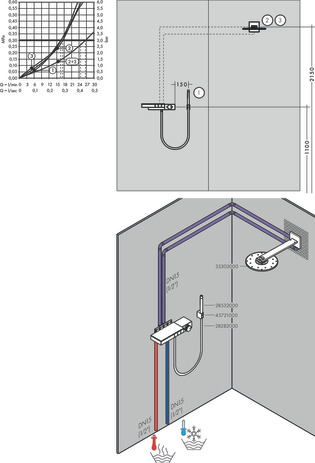 Thermostatic mixer for exposed / concealed installation for 3 outlets - diamond cut