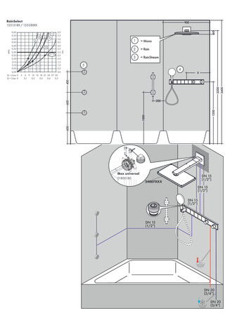 Thermostat for concealed installation for 5 functions with integrated shower holder
