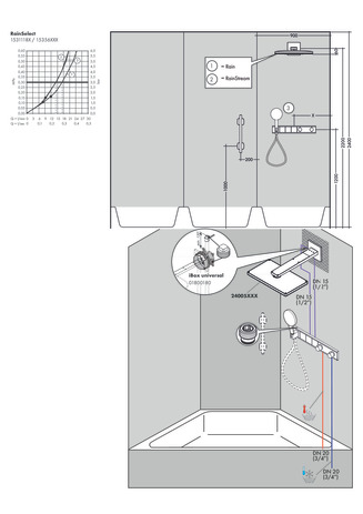 Thermostat for concealed installation for 3 functions with integrated shower holder